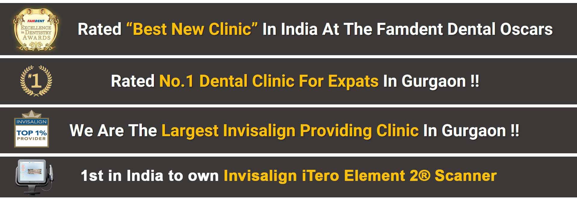 Best Dental Clinic in Gurgaon, Best Dentist in Gurgaon